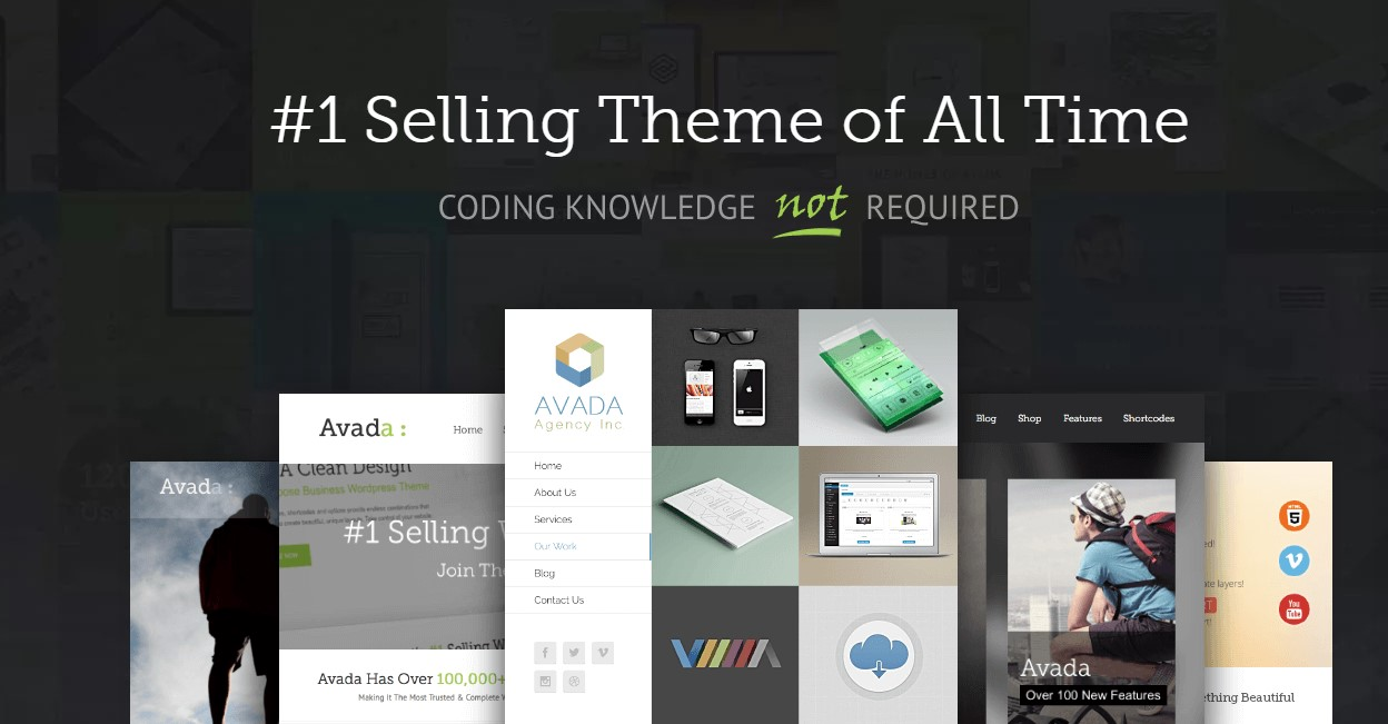 free alternatives to Avada WordPress Theme